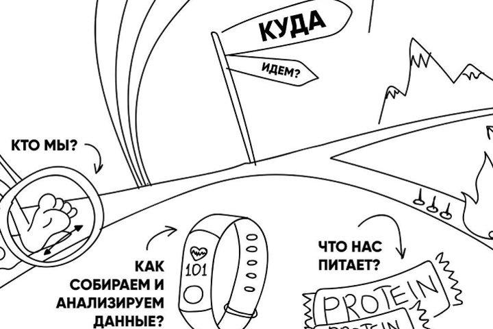ФОТО: Что такое ЧПОК и зачем нужен ВЖУХ. Смотрите маркетинговую стратегию в комиксах