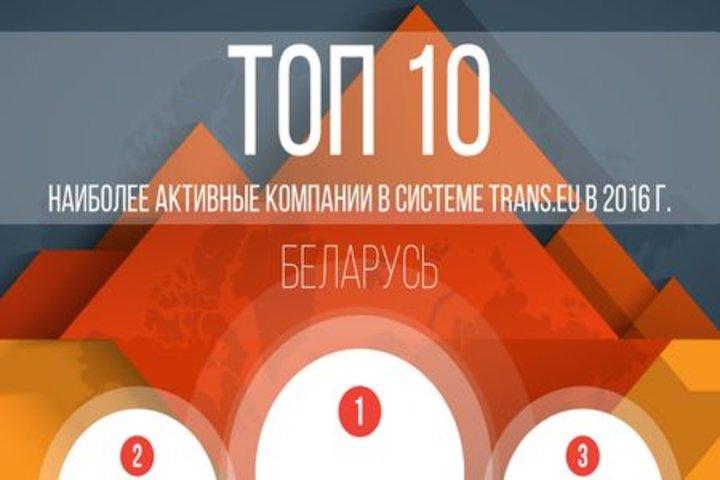 ФОТО: Топ 10 наиболее активные компании в Системе Trans.eu в 2016г.