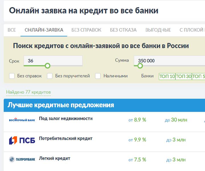 Скриншот с сайта bankiros.ru