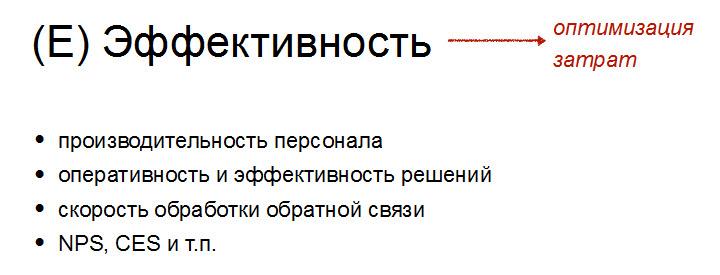 Слайд из презентации Юлии Авгуль