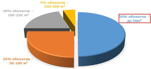 Данные: «Пакодан»