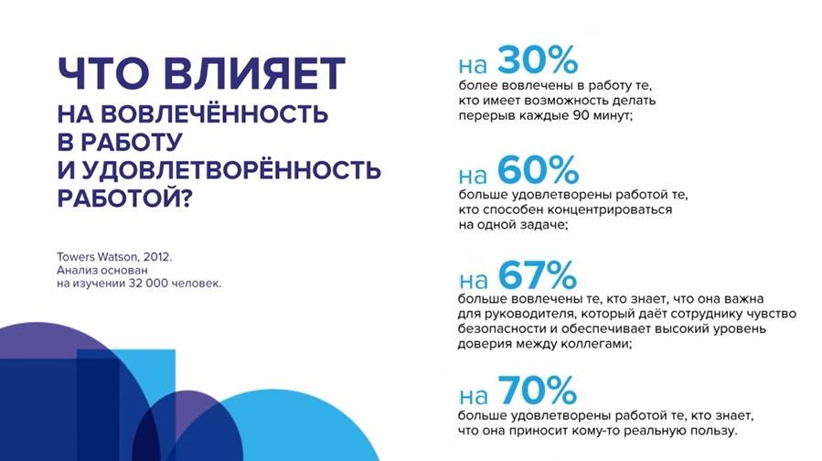 Слайд из выступления Андрея Курпатова на HI-TECH NATION - 2020