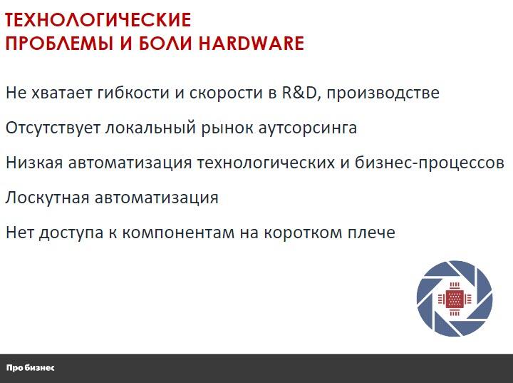 Скриншот из презентации Дмитрия Черноморца