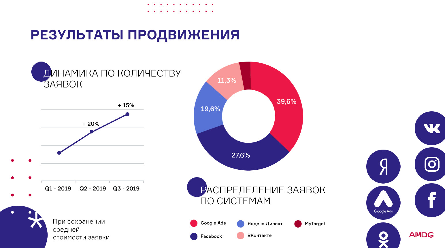 Material from the presentation of Sergei Kazak