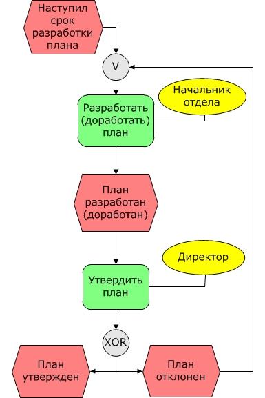 Содержание журналов Моделистконструктор Удобный поиск
