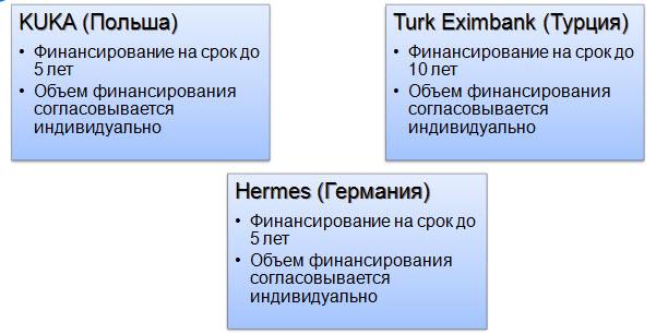 """Скриншот из презентации компании «Ключевые решения"""""""