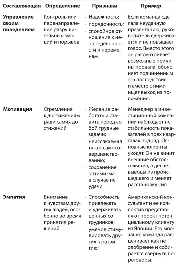 Иллюстрация c сайта Litres.ru