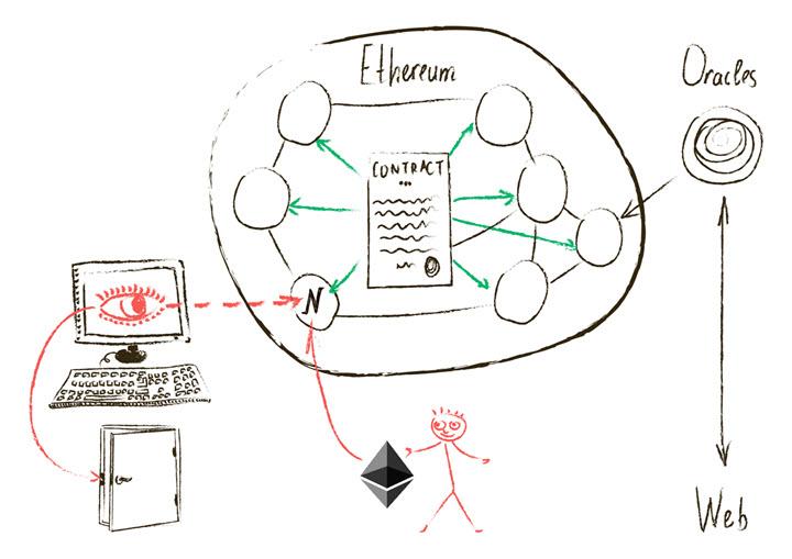 """Скришот: слайды презентации Дениса Алейникова на конференции """"Деловой интернет"""""""