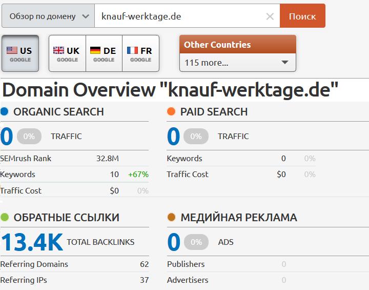 Скриншот страницы сайта ru.semrush.com