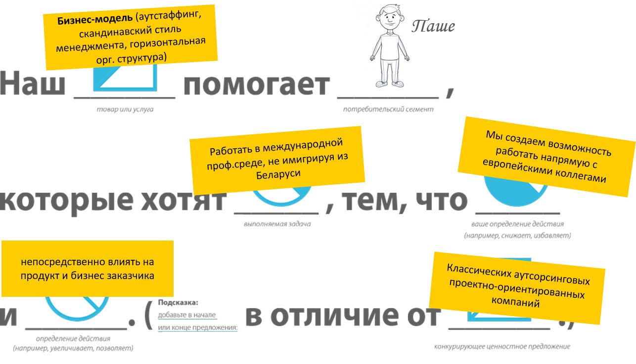 Инфографика предоставлена автором