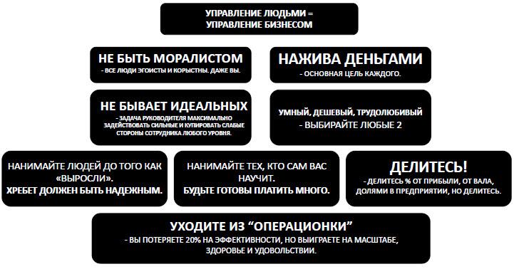 Слайд из презентации Алексея Садового
