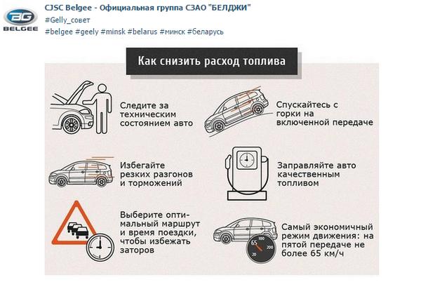 Скриншот страницы ВКонтакте Belgee.