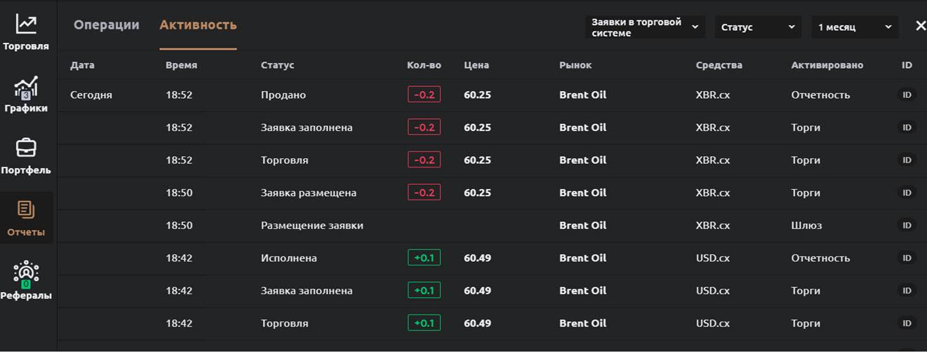 Текущие открытые позиции в разделе Отчеты на Currency