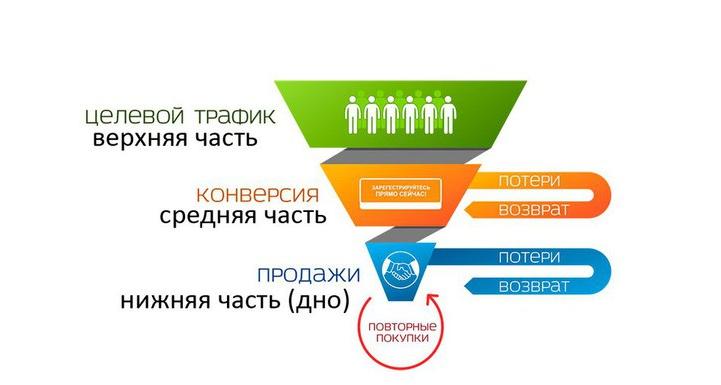 Инфографика предоставлена авторами
