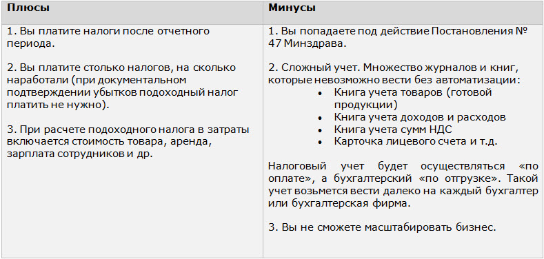 Данные: компания «Райкири»