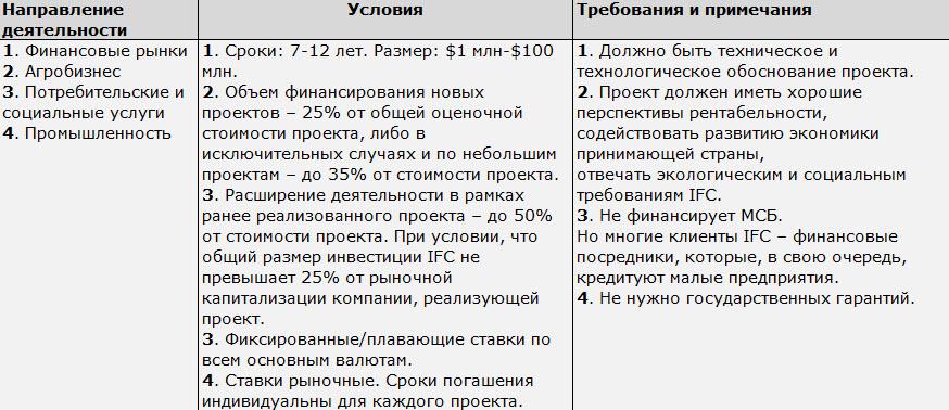 Данные: ЮНИТЕР