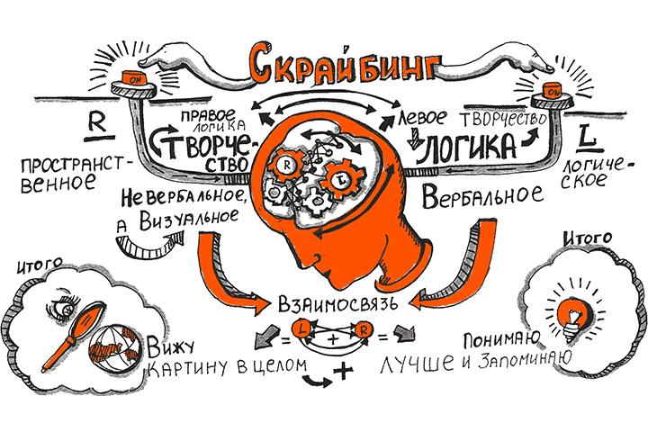 Фото с сайта litres.ru