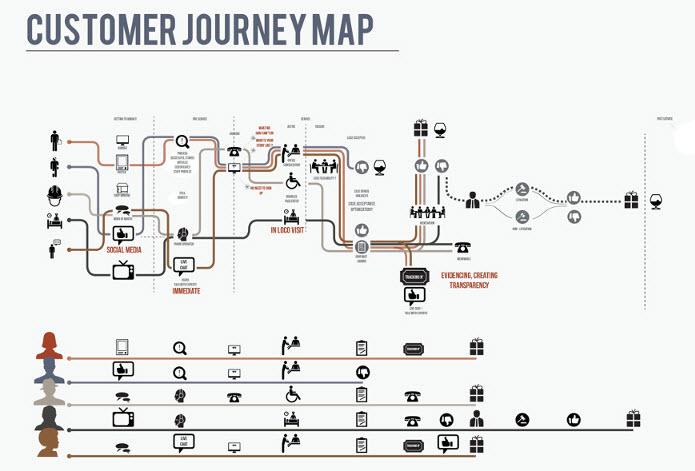 Инфографика с сайта medium.com