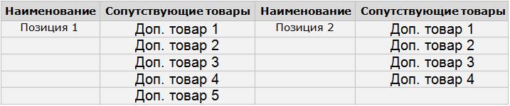 Данные предоставлены экспертом_2