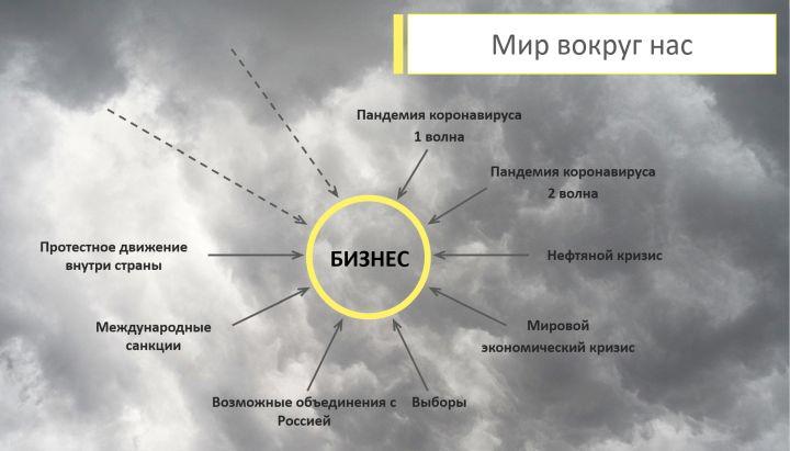 Иллюстрация выступления с конференции