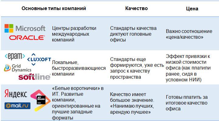 Скриншот из презентации Игоря Темнышева