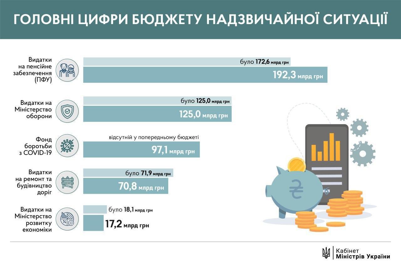 Фото с сайта gorodfinansov.ru