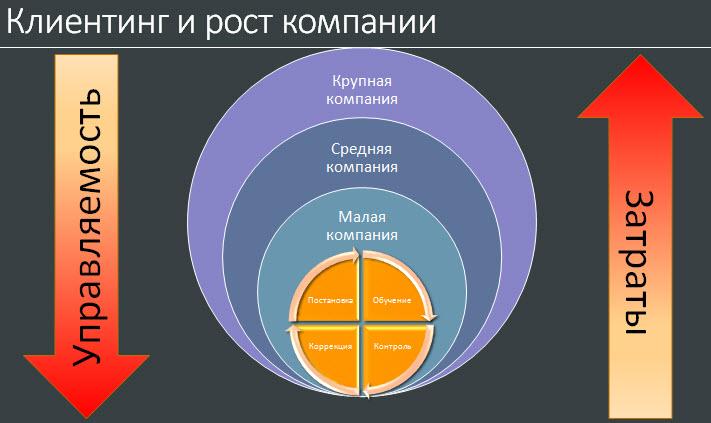 Данные: презентация Дмитрий Лазаря