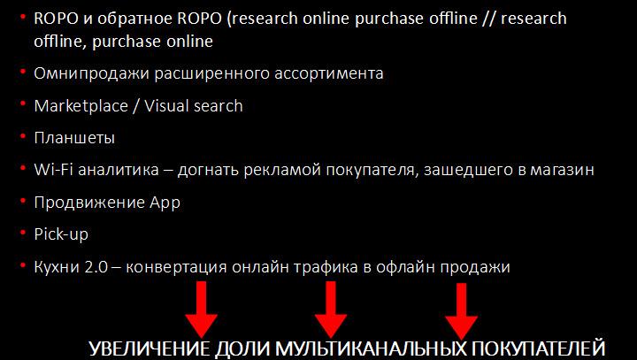 Слайд из презентации Михаила Кучмента