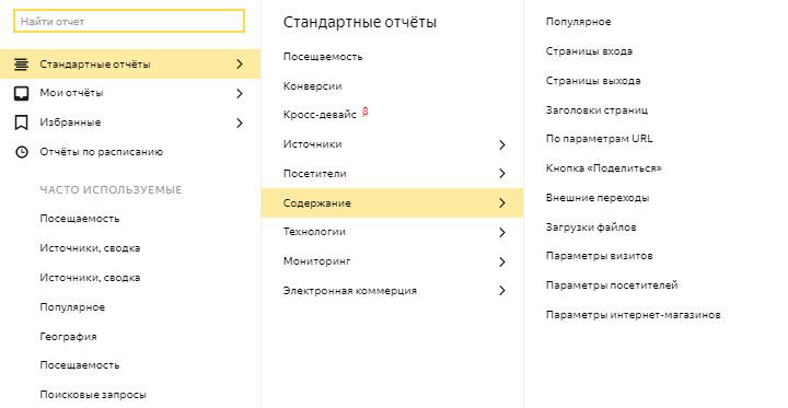 Стандартные отчеты: содержание. Скриншот предоставлен экспертом