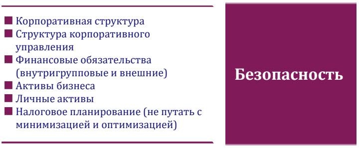 Изображение: слайд из презентации Александра Бондаря