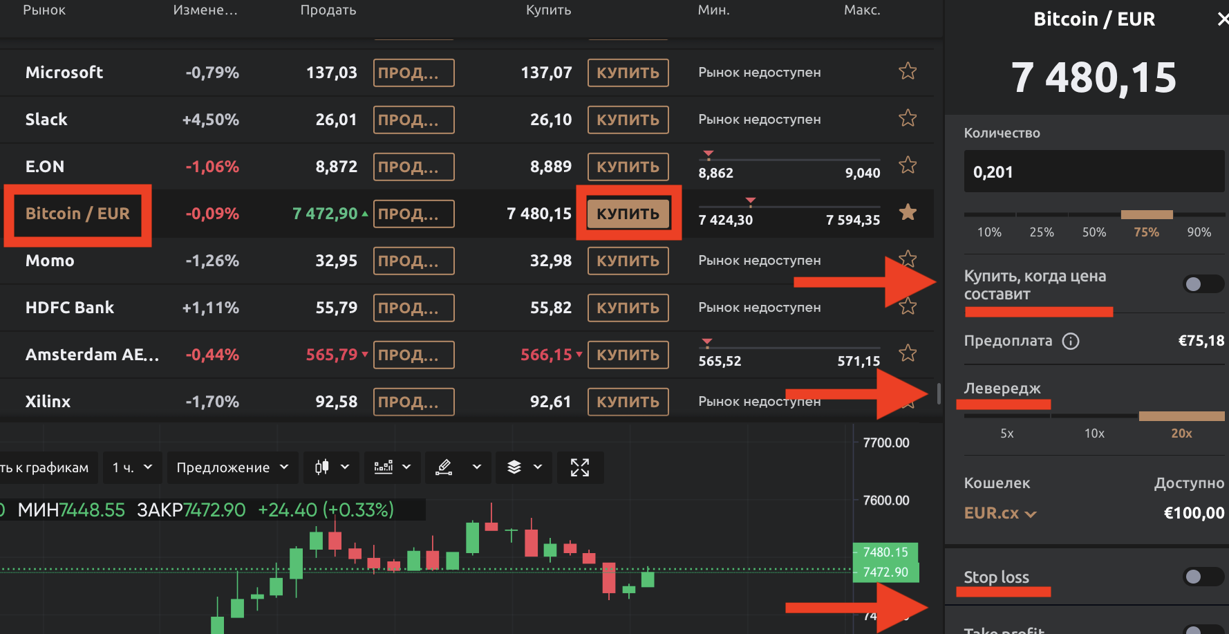 Инструменты помогающие торговать на Currency