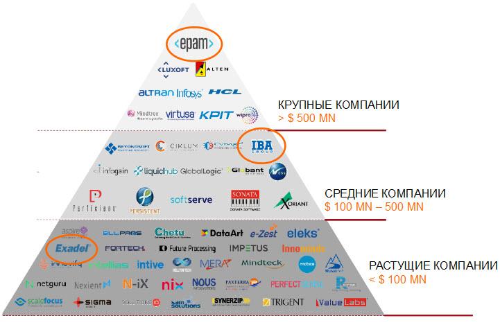 Слайд из презентации Олега Хусаенова