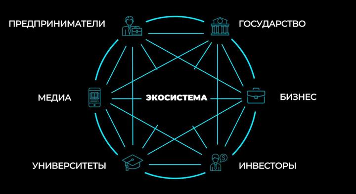 Слайд из презентации Романа Пахолкова на HI-TECH FORUM