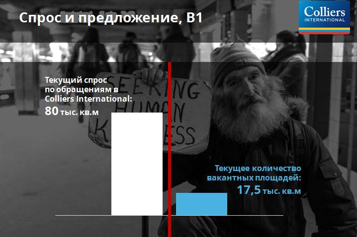 Скриншот из презентации Дениса Четверикова