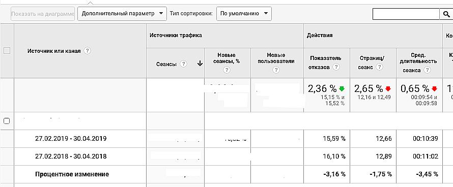 Данные предоставлены компанией