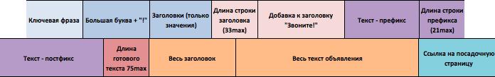 Ячейки таблицы. Материал предоставлен автором