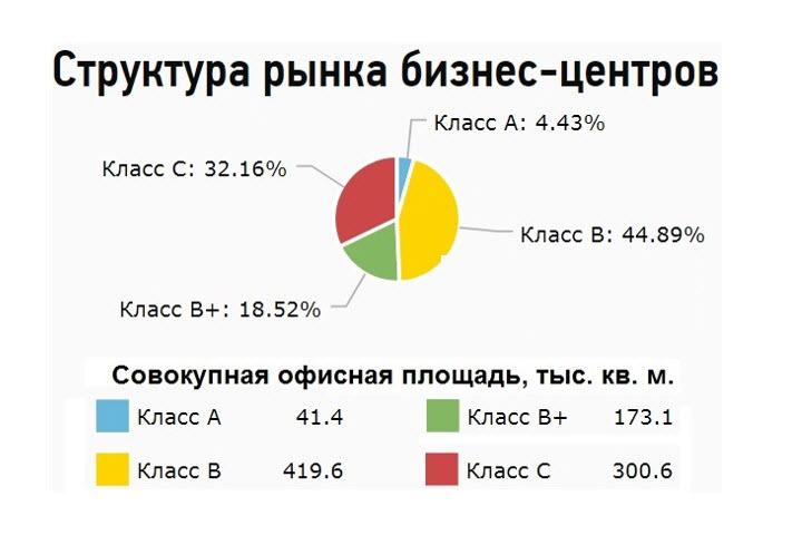 Данные: prometr.by