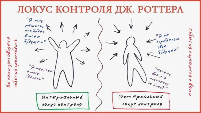 Photo: mir-logiki.ru