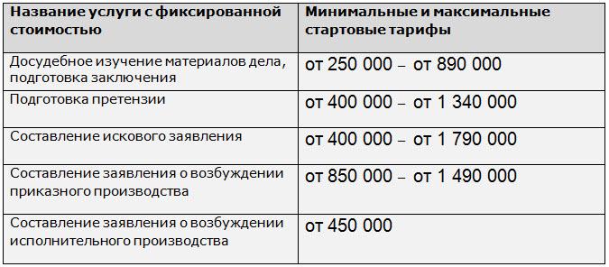 По данным prav.by, pravoedelo.by, yurist-minsk.by, legaltech.by