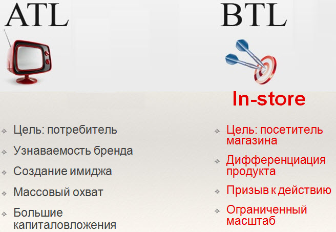 Источник: Материалы группы компаний ALITA