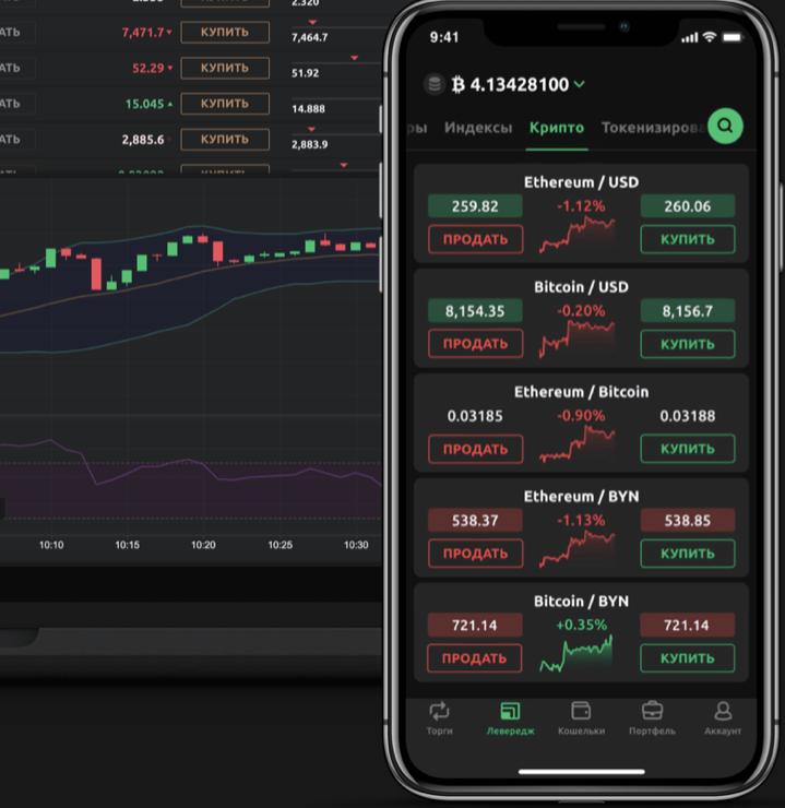 Торговая площадка Currency.com