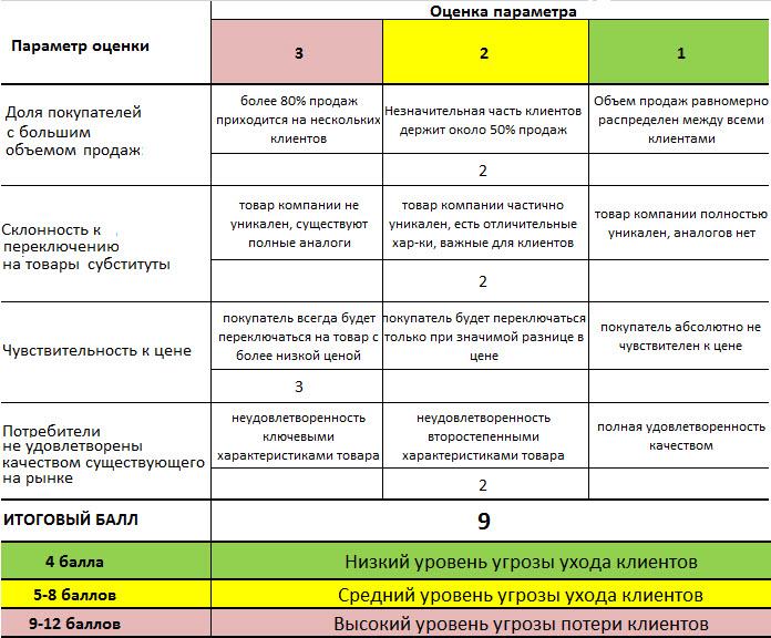 Скриншот с сайта powerbranding.ru