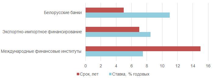 Данные: презентация компании «Ключевые решения»