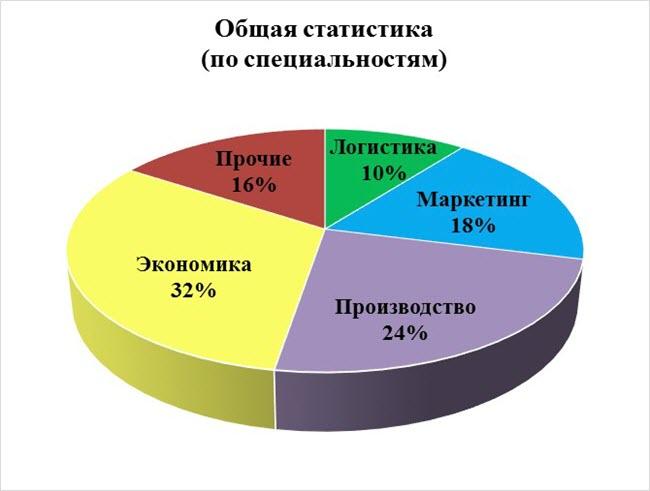 """Данные ГК «Алютех"""""""