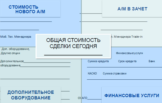 """Данные: «Атлант-М"""""""
