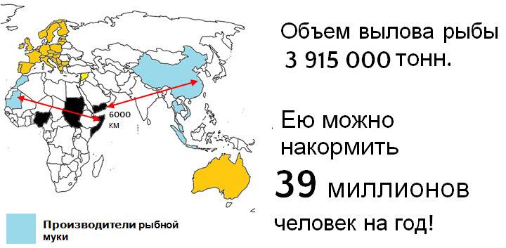Данные: презентация Алексея Истомина