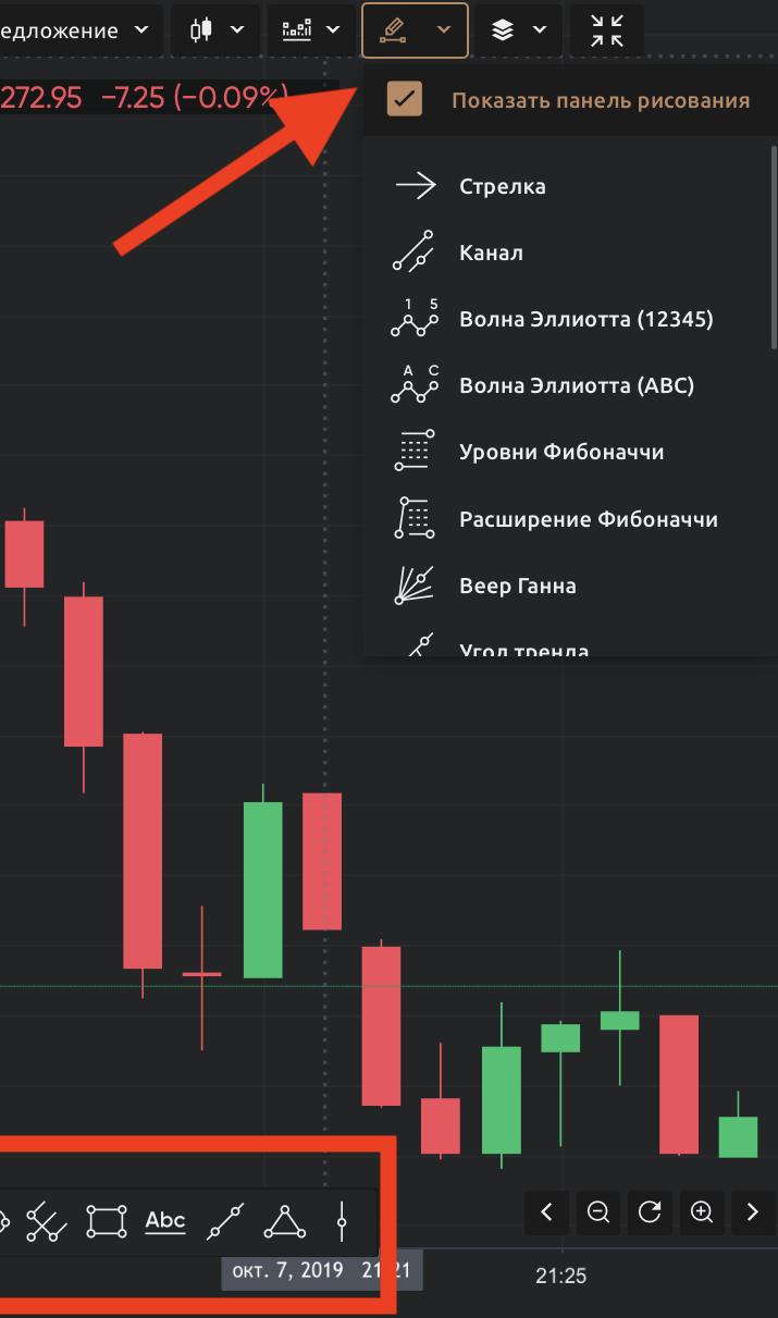 Инструменты для анализа рынка на Currency.com