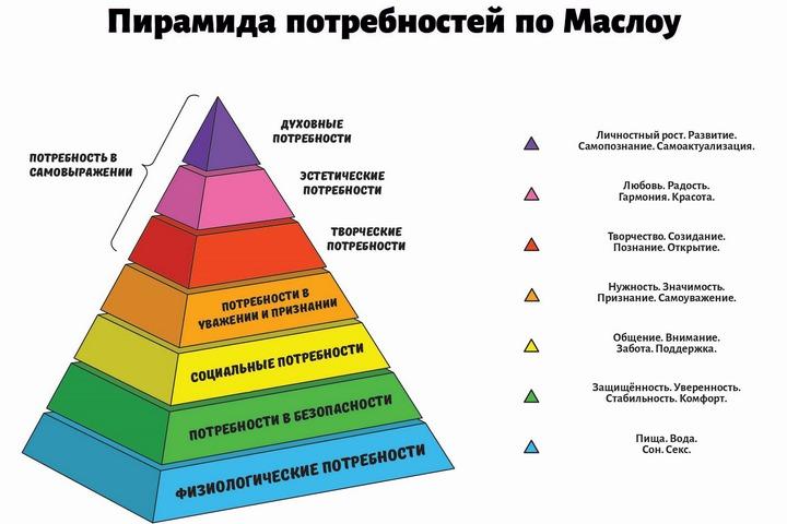 Фото: myprocessing.ru