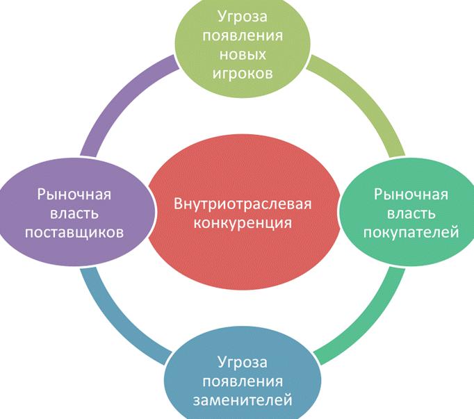 Фото с сайта ecwid.ru
