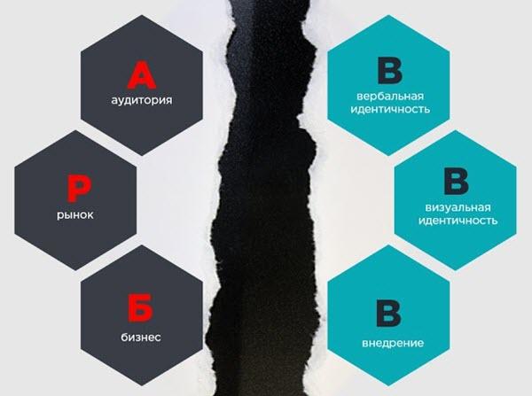 Графика AIDA Pioneer Branding & Creative
